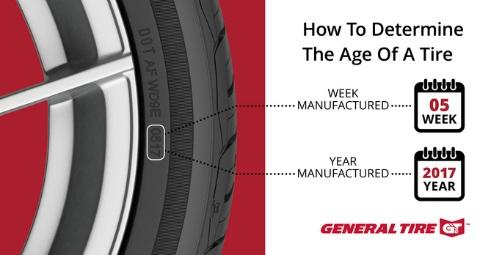 How to determine the age of a tire